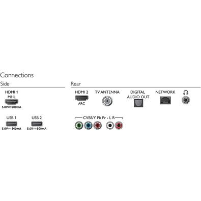 Smart TV LED 43´ Full HD Philips, 2 HDMI, 2 USB, Wi-Fi - 43PFG5813
