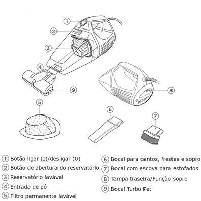 Aspirador de Pó Portátil Black & Decker com Capacidade de 0,8 Litros e Filtro Coletor, 220V - Aps1200pet